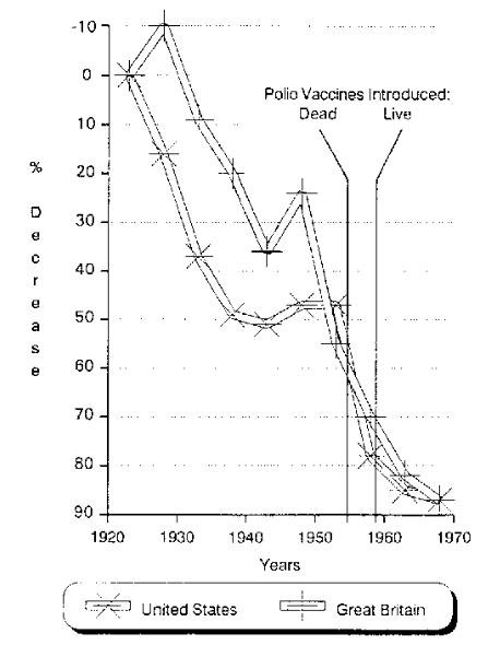 Polio vaccine 2